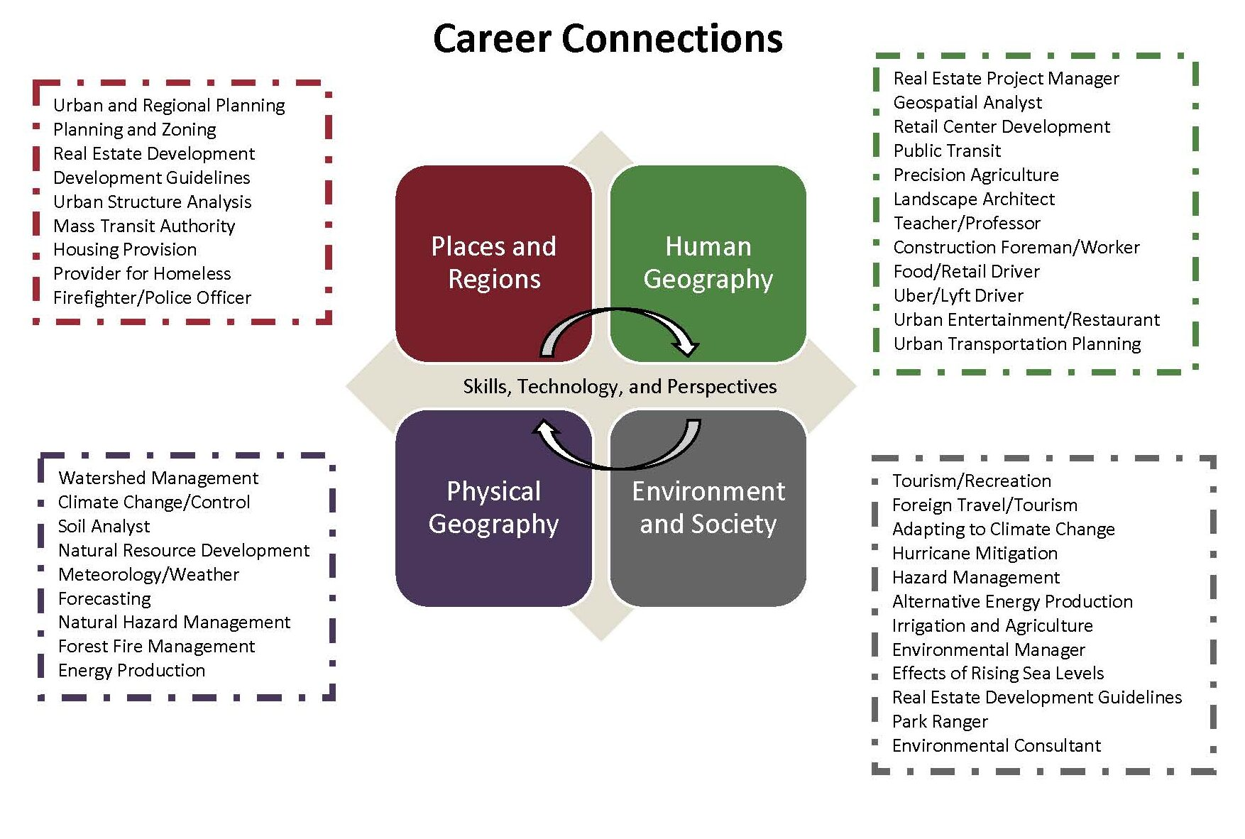 Career Connections_PG